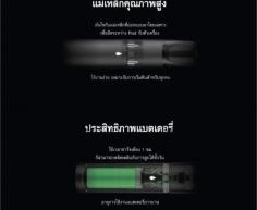 บุหรี่ไฟฟ้า Relx Pod